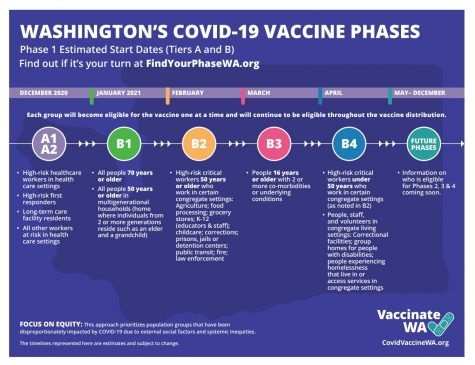 The Covid-19 Vaccine and the Future of In-Person School